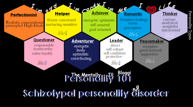 Personality 101 Banner